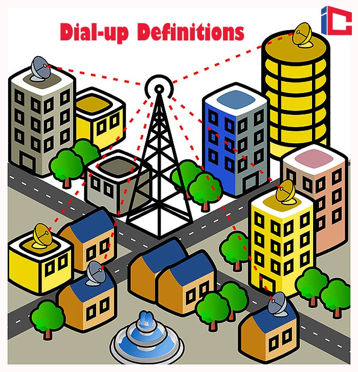 Dial Up Definitions
